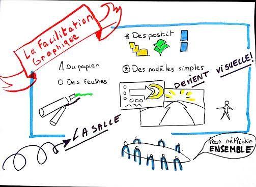 la-facilitation-graphique