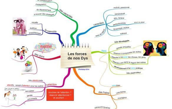 les-forces-de-nos-dysf-new