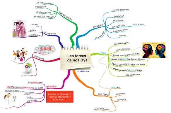 les-forces-de-nos-dysf-new
