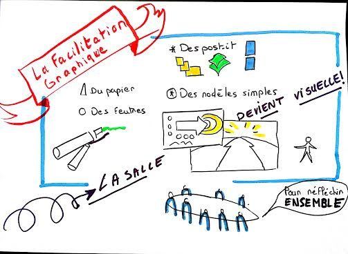 la-facilitation-graphique